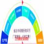 首頁-重慶混凝土抗裂纖維&有限公司