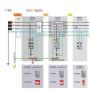 型浪涌保护器TSY1-B80/1P+NPE一级和二级