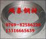 新闻:合肥X1CrNi25-21不锈钢 线材新闻报价
