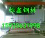美標1055碳素鋼批發零售、1055執行哪個標準啊