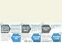 红安 做年产120万套床上用品项目企业项目可行性报告