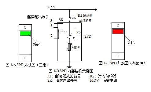 歡迎訪問##江西TY1-B60-100保護器
