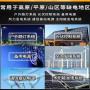 2021##新鄉監控蓄電池##實業集團